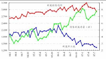 市场摆脱美次级债危机后基本面重新主导铜价