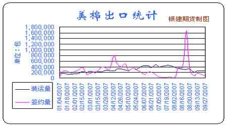 全球棉花供需两旺郑棉期价振荡上行(2)