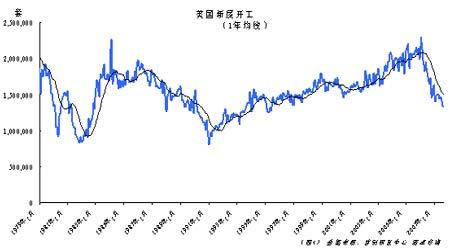原油回调压力积聚长期仍存上涨潜力