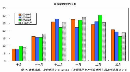 原油回调压力积聚长期仍存上涨潜力(4)