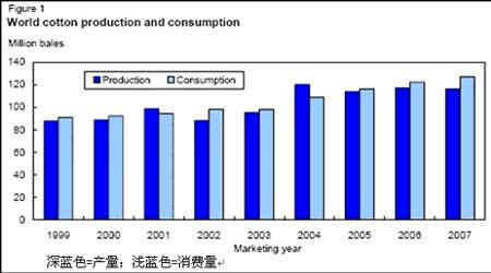 市场研究:现货推动郑棉将继续走高
