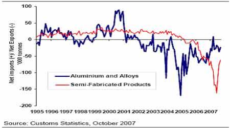 麦格理商品日评:9月份中国金属贸易和产量(2)