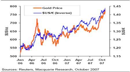 麦格理商品日评:原油及黄金价格高涨