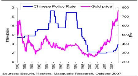 麦格理商品日评:原油及黄金价格高涨(2)
