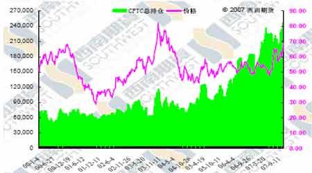 棉花市场出现强势回调短期有望继续震荡上涨