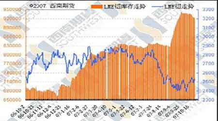金属研究:中国需求强劲提震国际价格