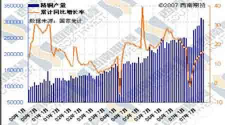 金属研究:中国需求强劲提震国际价格(4)
