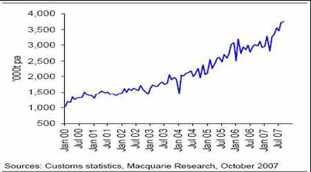 金属研究:中国需求强劲提震国际价格(5)