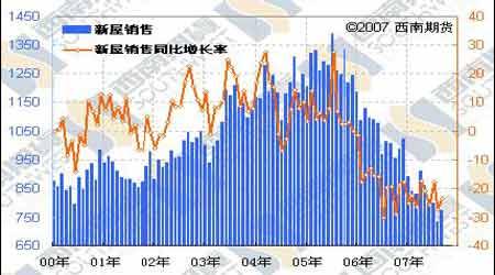 经济研究:前三季度我国GDP同比增长11.5%