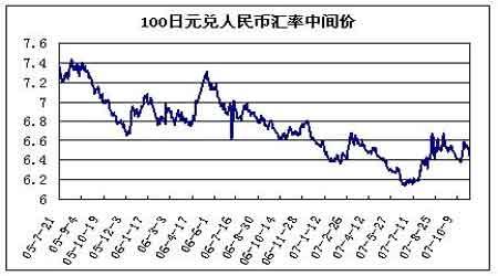 日胶强势突破沪胶中期涨势还会继续(2)