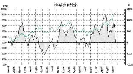 纽约原油再创新高燃料油仍存上涨空间(4)