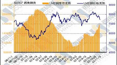 市场研究:期铜再见贴水短期跌势难止