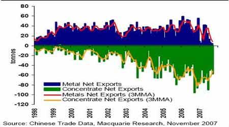 麦格理商品日评:现货市场升水10月进一步下跌(2)