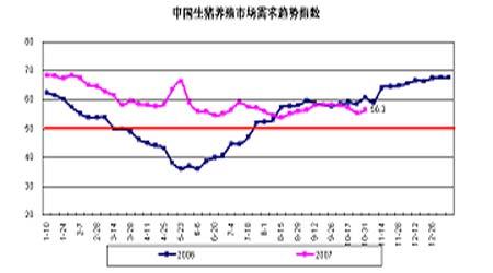 连豆市场震荡为主美盘大豆关注调整(4)