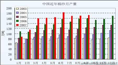天气因素成为上涨题材期棉指数创新高后回落
