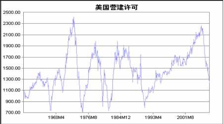 中国消费需求不振期铜价格展开调整