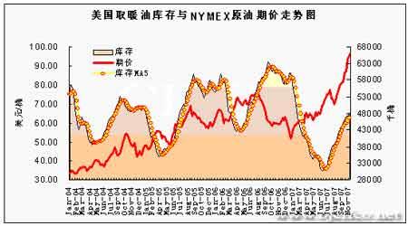 原油向黄金看齐金融属性支撑历史性时刻来临(5)