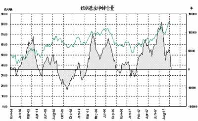 美指创新低国际原油价格创新高(5)