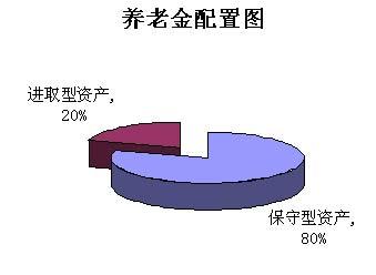 广州千万富翁家庭 如何规划养老保证富足悠闲