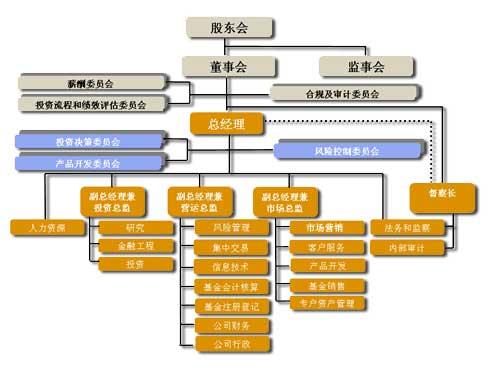 浦银安盛基金管理有限公司简介