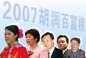 杨惠妍1300亿摘胡润百富榜榜魁