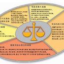第383期:贺卫方:司法改革需要畅所欲言的空间