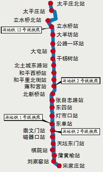 地铁5号线昨起空载试运行图片