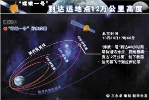 上海天文台短时间断电未造成数据丢失