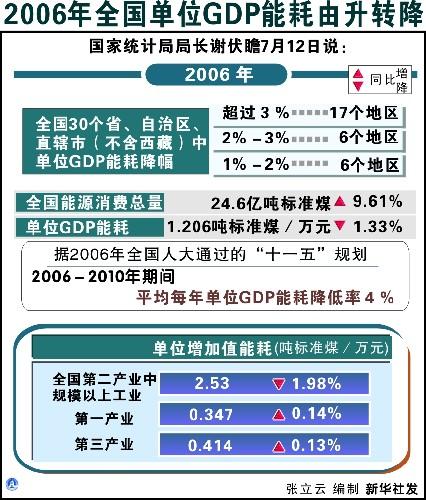 怀柔区gdp_怀柔区第四次全国经济普查单位清查告知书