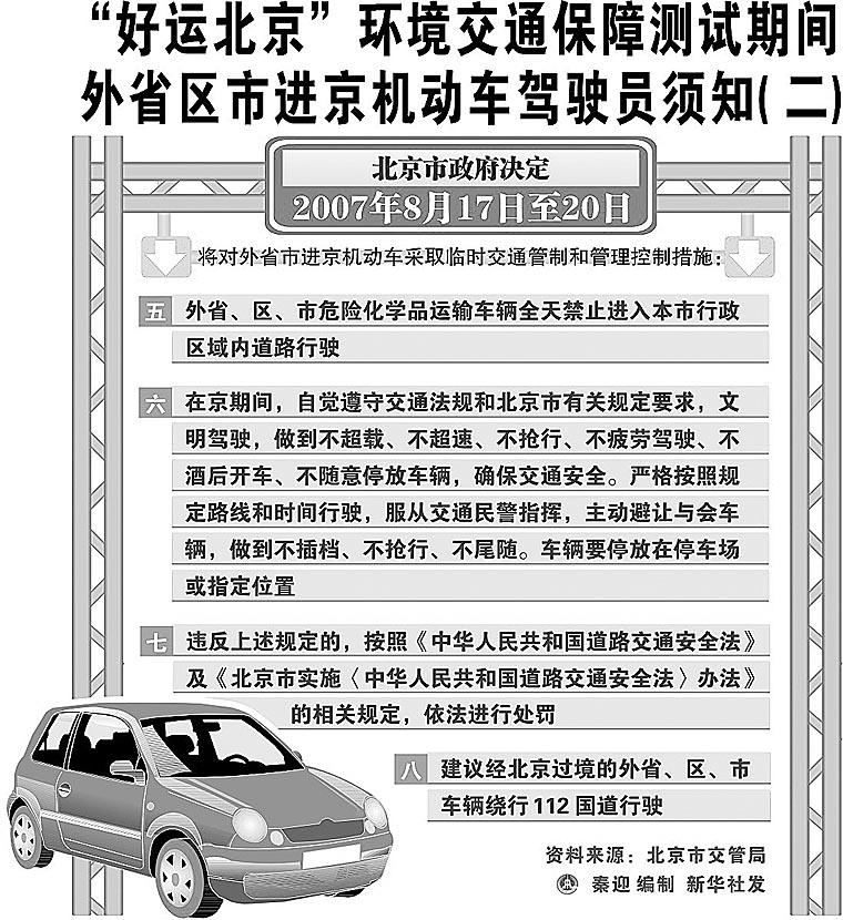"""""""好运北京""""环境交通保障测试期间外省区市进京机动车驾驶员须知"""