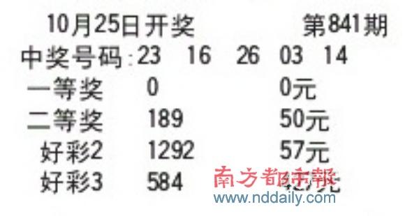 南粤风采26选5