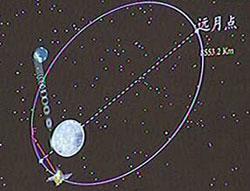 嫦娥一号进入环月轨道