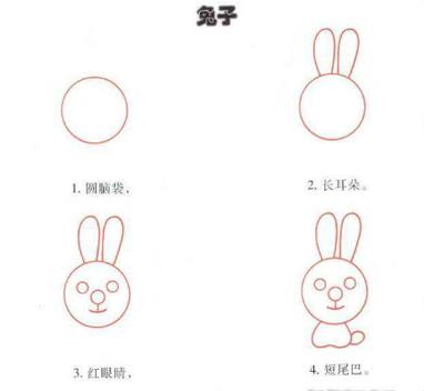 兔子的简笔画法