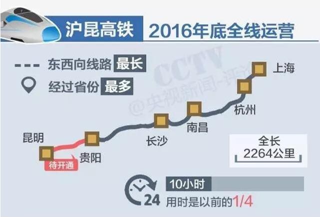 此次列车运行图实行方案对郑州铁路局来说变化最大,涉及面最广,