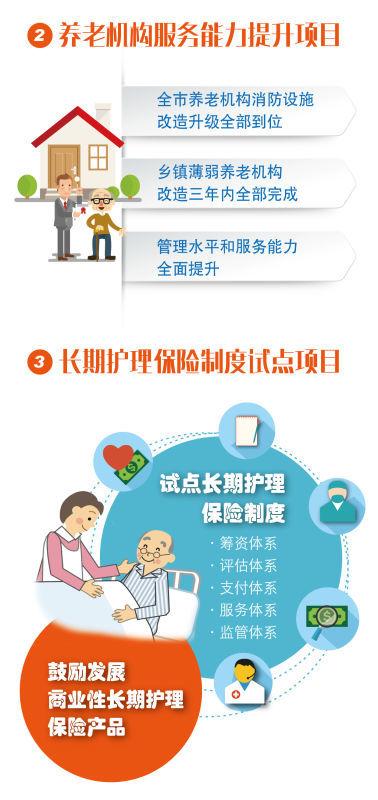 人口老龄化_积极应对人口老龄化