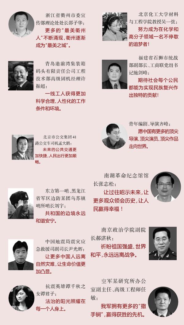 """100位中国人的""""中国梦"""""""
