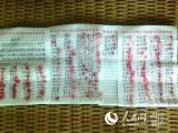 8岁患艾滋男童遭200村民写联名信驱离