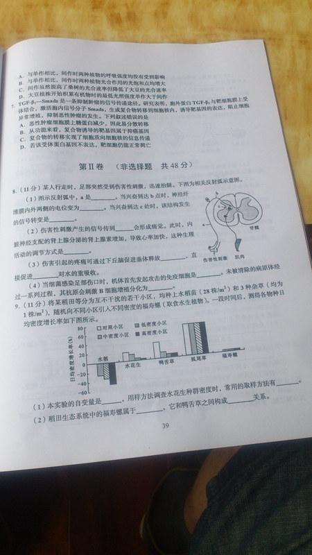 2014年四川高考理科综合真题及答案出炉