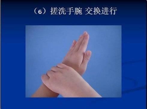正确洗手6步骤