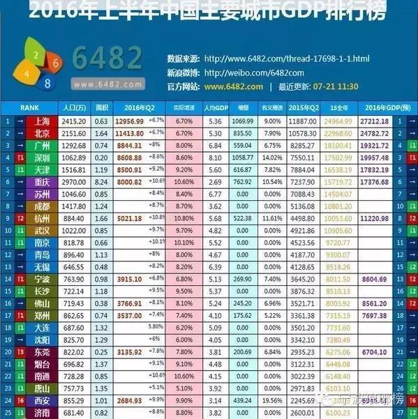 财政收入_财政经济学院_浙江省财政收入
