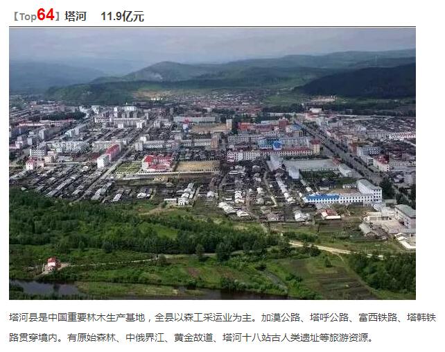 黑龙江gdp各市排名20_黑龙江各市分布图