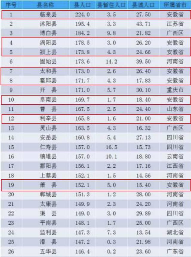 中国人口老龄化_100年后中国人口