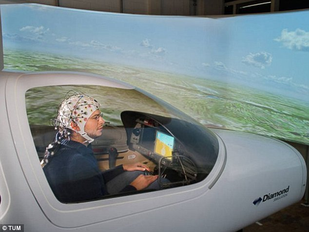 科学家研制神奇帽子让飞行员用意念操控飞机