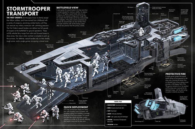 星战里的机械结构大揭秘
