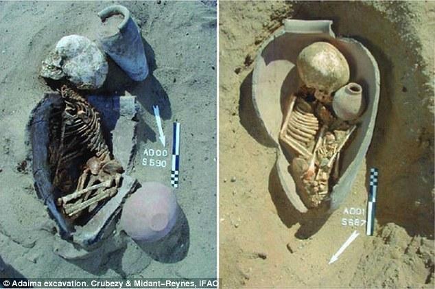 古埃及人的瓮葬之谜:加快重生进入来世