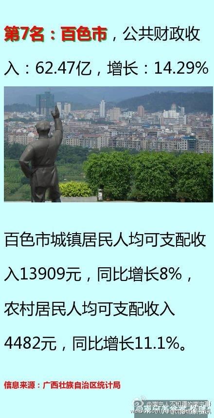 财政收入_国家财政收入排行