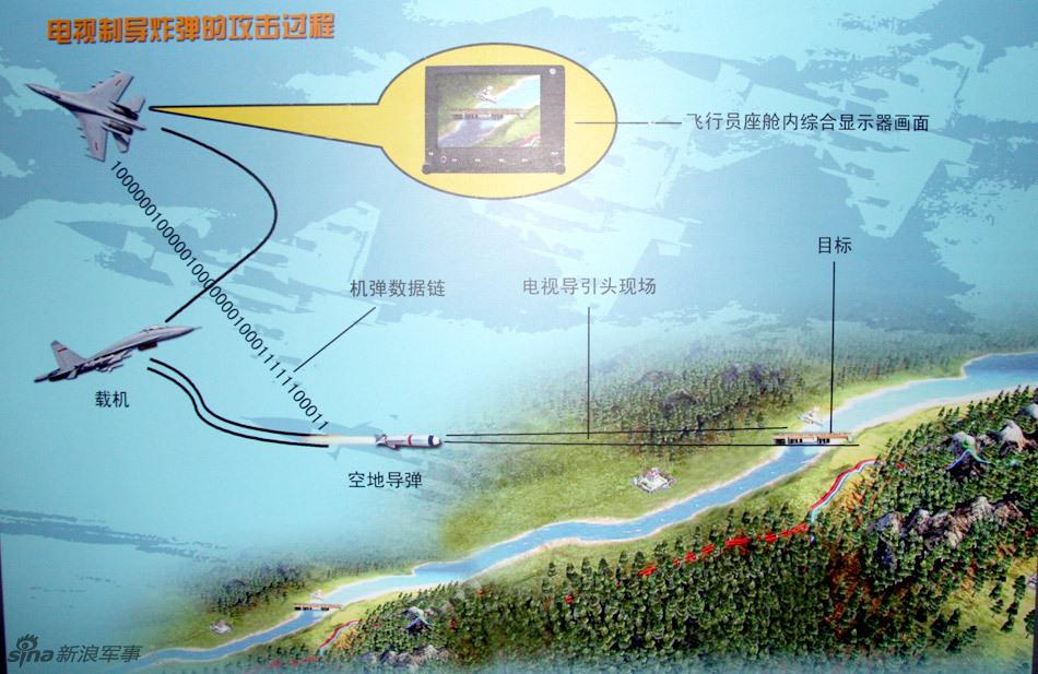 精确打击——歼11飞豹A战机制导武器攻击战法对外展示