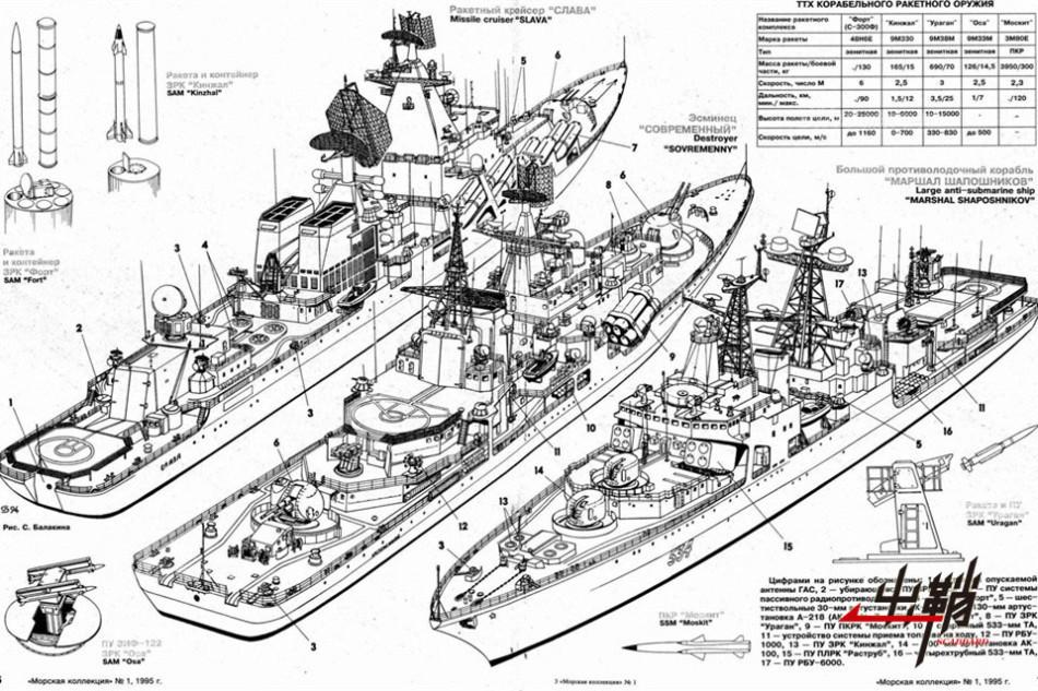 中国海军简笔画