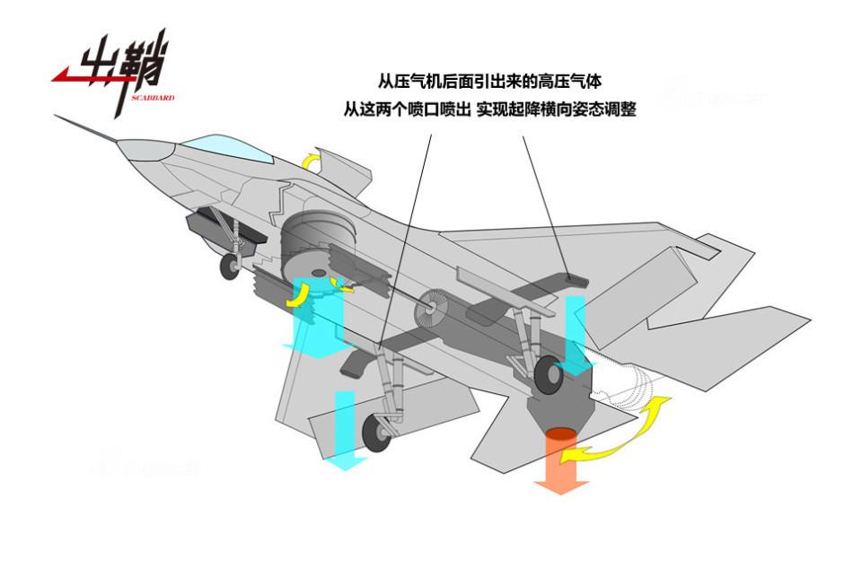 中国垂直起降飞机简史:四号任务