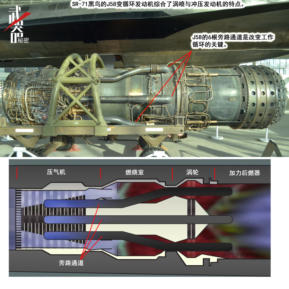 微型涡喷发动机试验研究 - 豆丁网